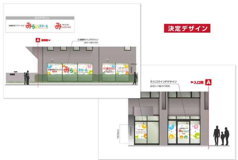 埼玉県富士見市の放課後デイサービスの決定デザイン