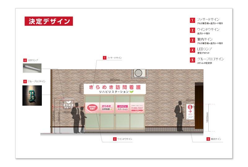 志木市のデイサービス(訪問看護)の決定デザイン