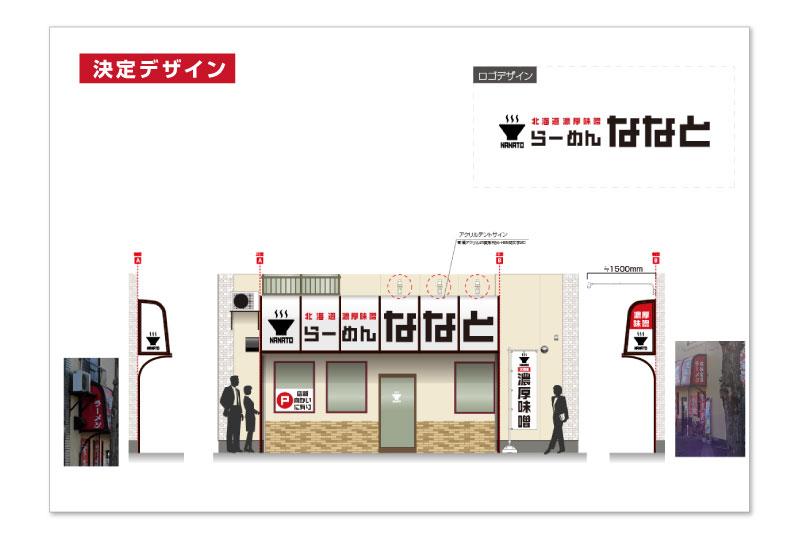 羽村市のラーメン屋の決定看板デザイン