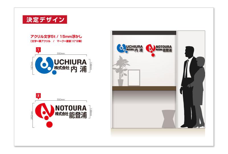 江東区オフィスサインのデザイン